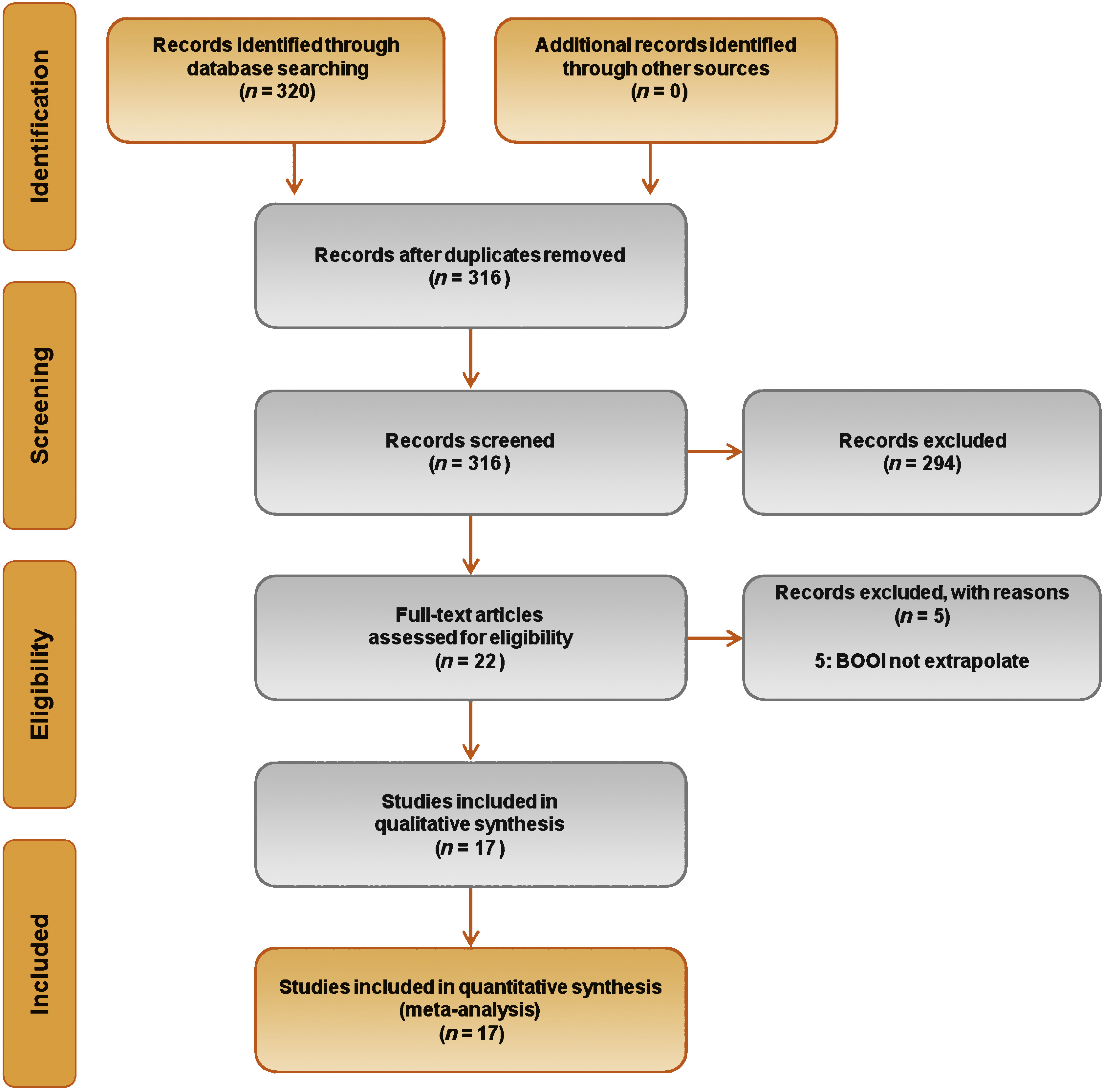 Urodynamic protocol and central review of data for ...